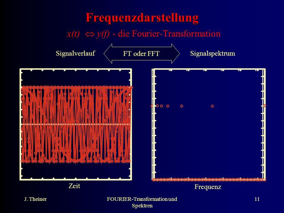 J. TheinerFOURIER-Transformation und Spektren 11 Frequenzdarstellung Frequenzdarstellung x(t) y(f) - die Fourier-Transformation Zeit Frequenz Signalve