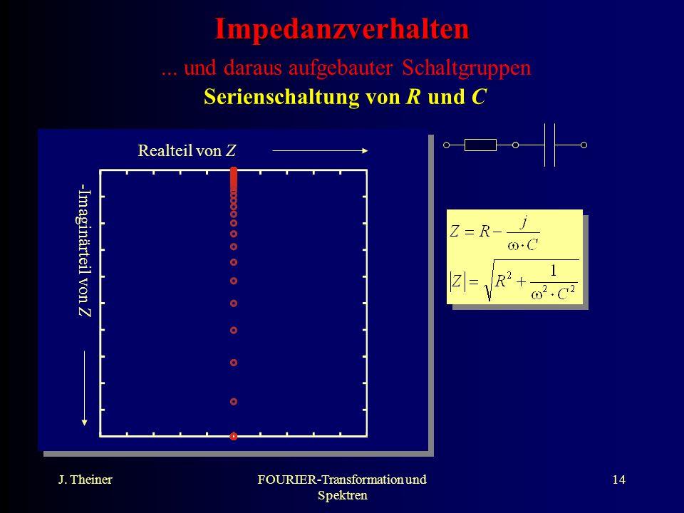 J. TheinerFOURIER-Transformation und Spektren 14 Impedanzverhalten Impedanzverhalten... und daraus aufgebauter Schaltgruppen Serienschaltung von R und