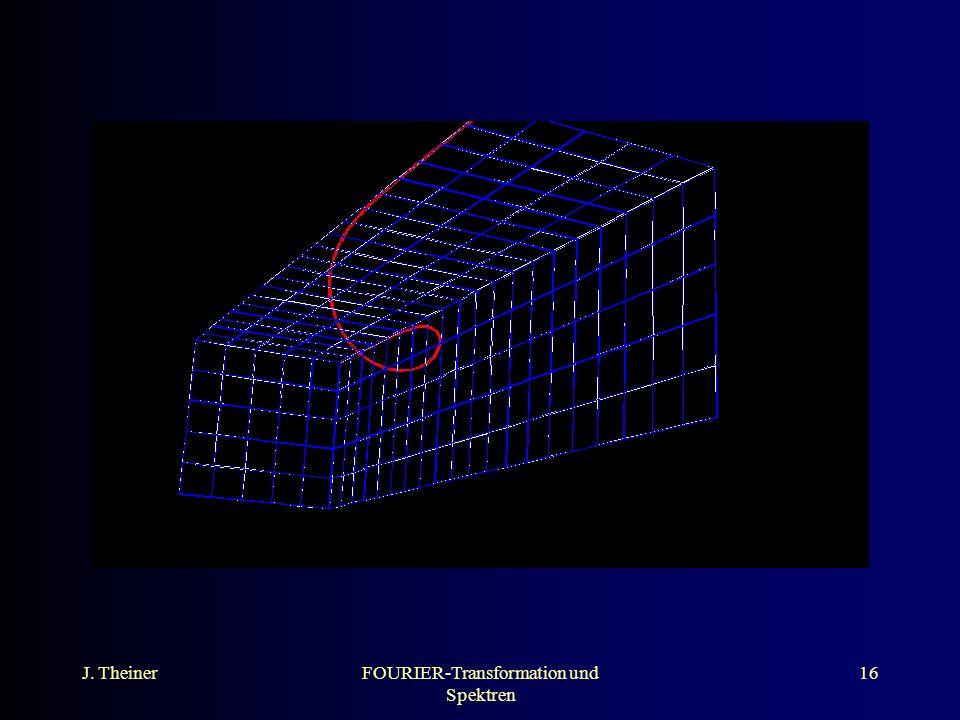 J. TheinerFOURIER-Transformation und Spektren 16