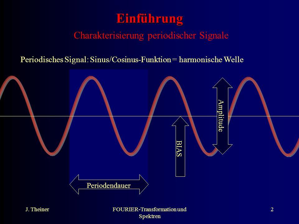 J. TheinerFOURIER-Transformation und Spektren 2 Einführung Einführung Charakterisierung periodischer Signale Periodisches Signal: Sinus/Cosinus-Funkti