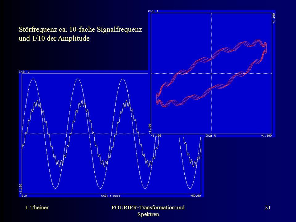 J. TheinerFOURIER-Transformation und Spektren 21 Störfrequenz ca. 10-fache Signalfrequenz und 1/10 der Amplitude