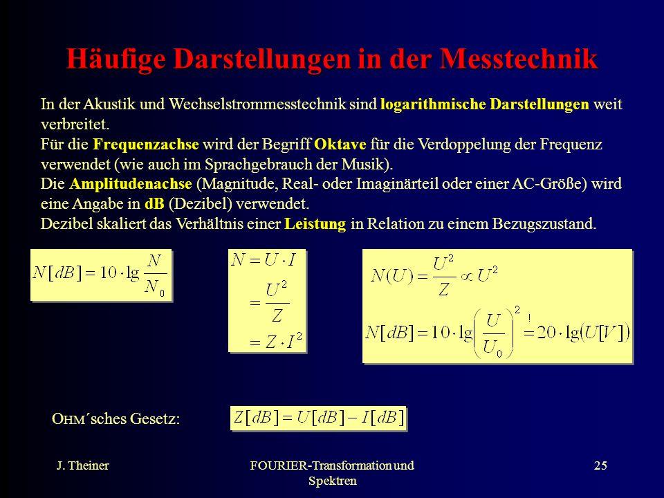 J. TheinerFOURIER-Transformation und Spektren 25 Häufige Darstellungen in der Messtechnik In der Akustik und Wechselstrommesstechnik sind logarithmisc
