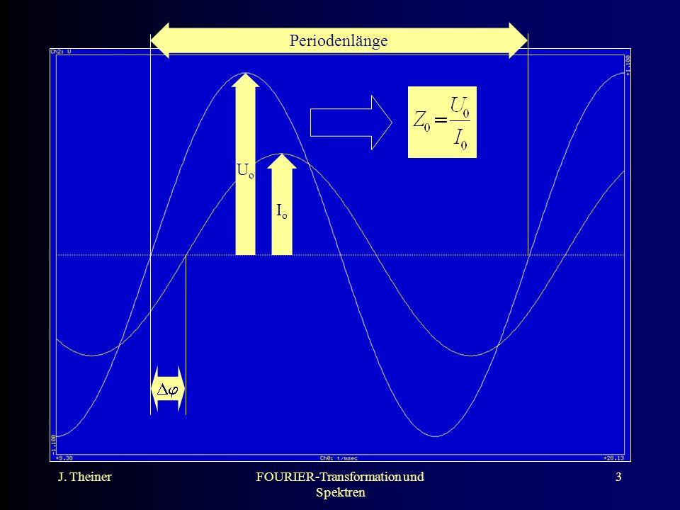 J.TheinerFOURIER-Transformation und Spektren 14 Impedanzverhalten Impedanzverhalten...