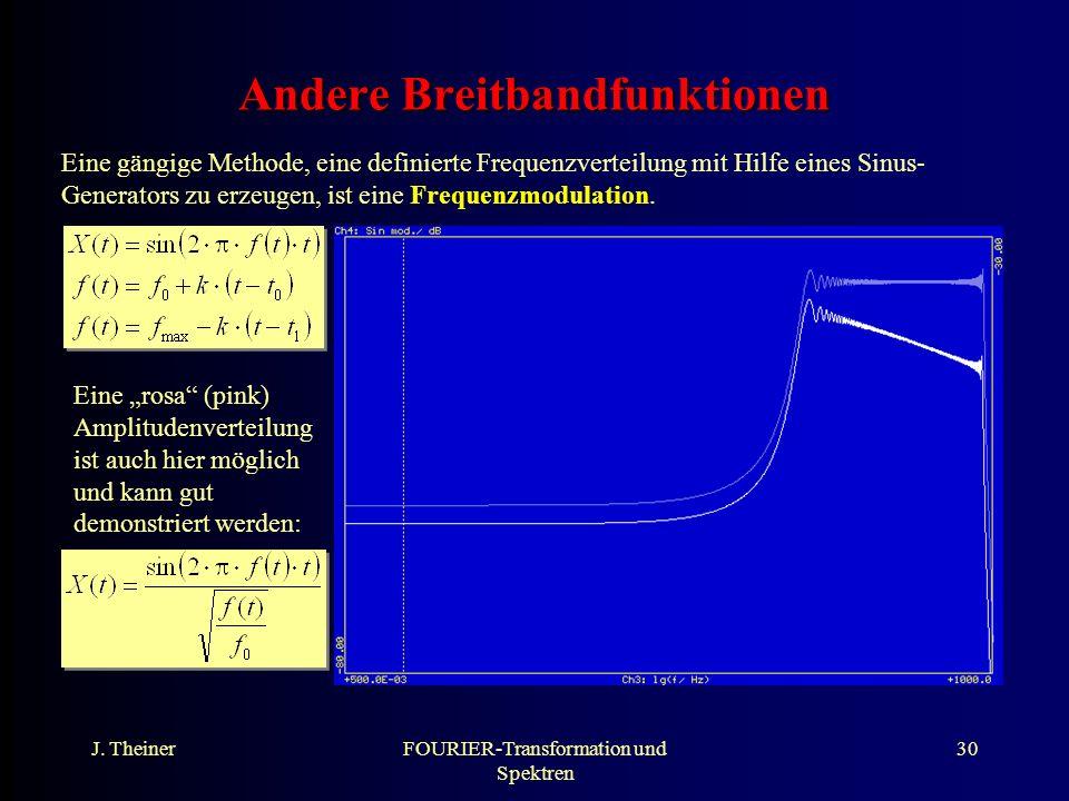 J. TheinerFOURIER-Transformation und Spektren 30 Andere Breitbandfunktionen Eine gängige Methode, eine definierte Frequenzverteilung mit Hilfe eines S