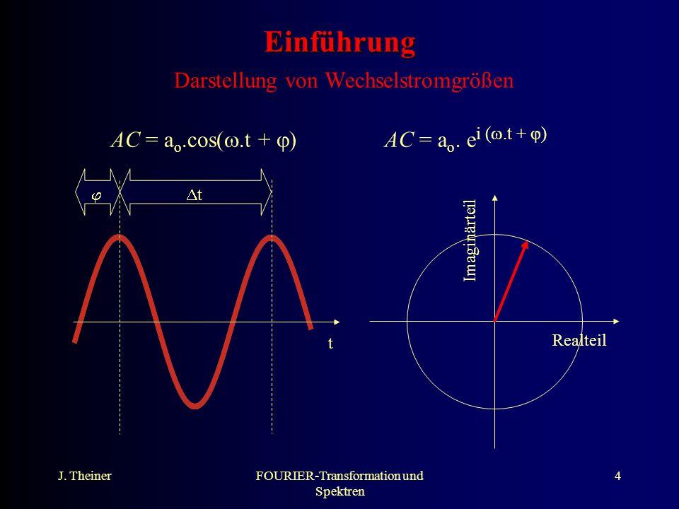 J. TheinerFOURIER-Transformation und Spektren 4 Einführung Einführung Darstellung von Wechselstromgrößen AC = a o.cos(.t + ) AC = a o. e i (.t + ) t t