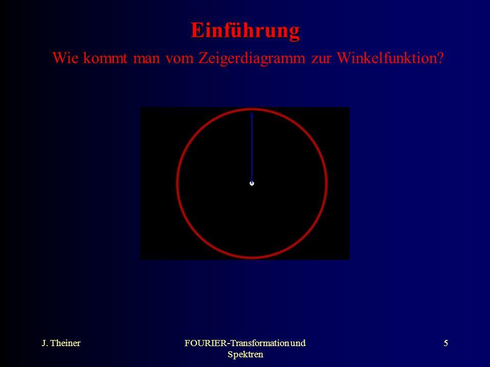 J. TheinerFOURIER-Transformation und Spektren 5 Einführung Einführung Wie kommt man vom Zeigerdiagramm zur Winkelfunktion?