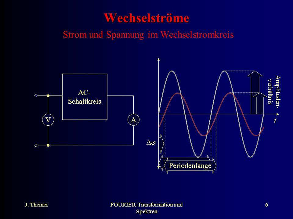 J. TheinerFOURIER-Transformation und Spektren 6 Wechselströme Wechselströme Strom und Spannung im Wechselstromkreis AC- Schaltkreis A V t Periodenläng