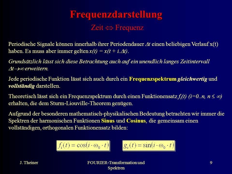 J. TheinerFOURIER-Transformation und Spektren 9 Frequenzdarstellung Frequenzdarstellung Zeit Frequenz Periodische Signale können innerhalb ihrer Perio