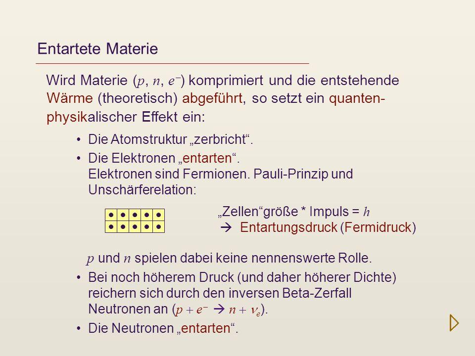 Entartete Materie Wird Materie ( p, n, e ) komprimiert und die entstehende Wärme (theoretisch) abgeführt, so setzt ein quanten- physikalischer Effekt