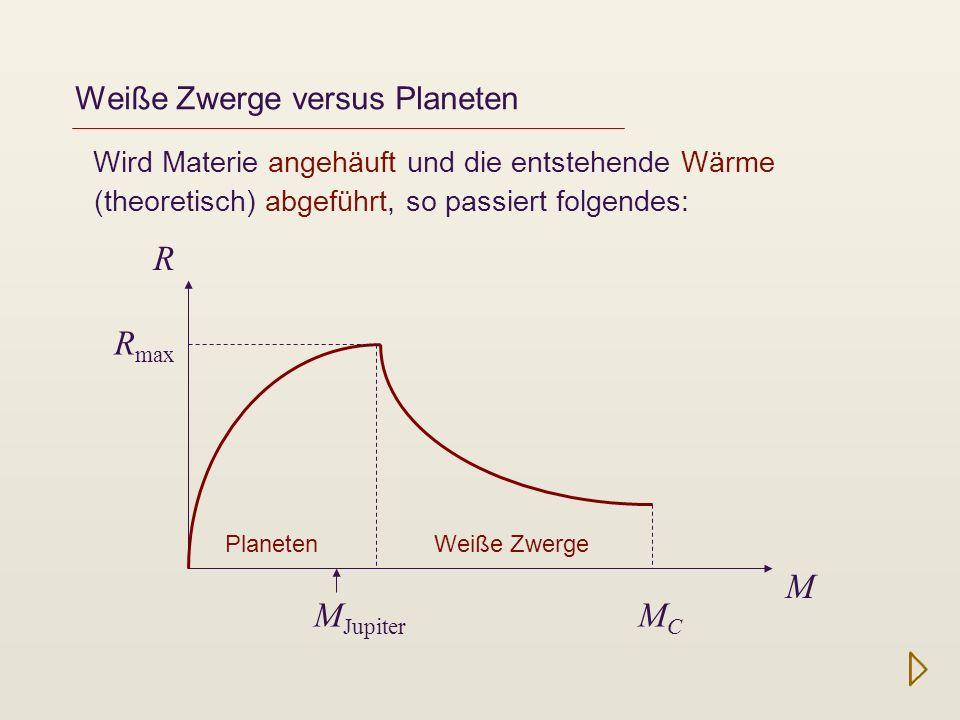 Weiße Zwerge versus Planeten Wird Materie angehäuft und die entstehende Wärme (theoretisch) abgeführt, so passiert folgendes: R M MCMC M Jupiter R max