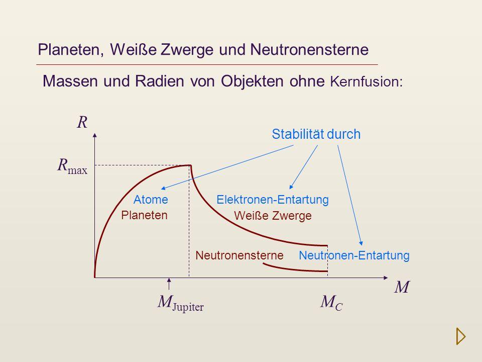Planeten, Weiße Zwerge und Neutronensterne R M MCMC M Jupiter R max Planeten Weiße Zwerge Neutronensterne Massen und Radien von Objekten ohne Kernfusi
