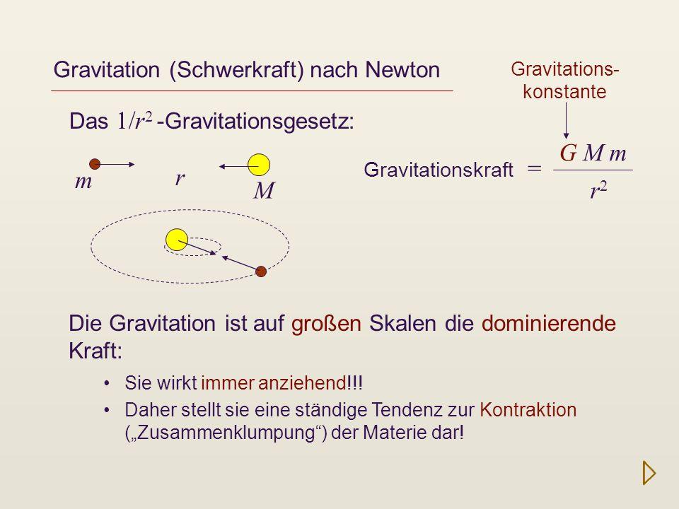 Gravitation (Schwerkraft) nach Newton Das 1/r 2 -Gravitationsgesetz: Die Gravitation ist auf großen Skalen die dominierende Kraft: Sie wirkt immer anz