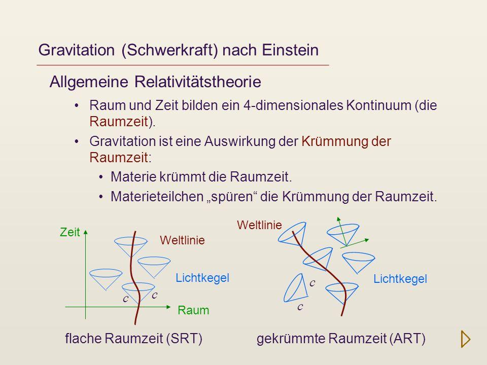 Gravitation (Schwerkraft) nach Einstein Allgemeine Relativitätstheorie Raum und Zeit bilden ein 4-dimensionales Kontinuum (die Raumzeit). Gravitation
