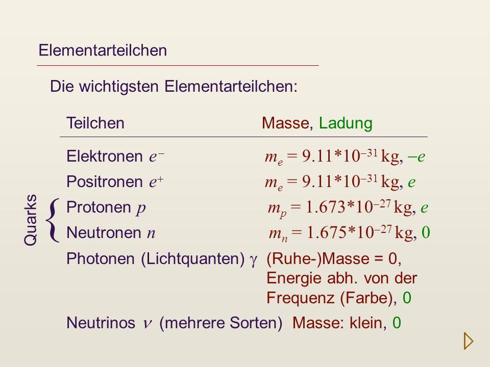 Elementarteilchen Die wichtigsten Elementarteilchen: Teilchen Masse, Ladung Elektronen e m e = 9.11*10 31 kg, e Positronen e m e = 9.11*10 31 kg, e Pr