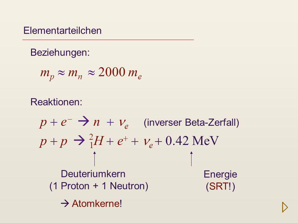 Atomkerne p = 1 H = Wasserstoffkern [1p] 1 H = Deuteriumkern (schwerer Wasserstoff) [1p,1n] 2 He = Helium-3 [2p,1n] 2 He = Helium-4 (normales Helium) [2p,2n] Be (Berillyum), C (Kohlenstoff), 0 (Sauerstoff), Mg (Magnesium), Na (Natrium), Ne (Neon),...