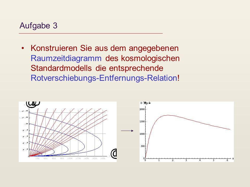 Aufgabe 3 Konstruieren Sie aus dem angegebenen Raumzeitdiagramm des kosmologischen Standardmodells die entsprechende Rotverschiebungs-Entfernungs-Rela