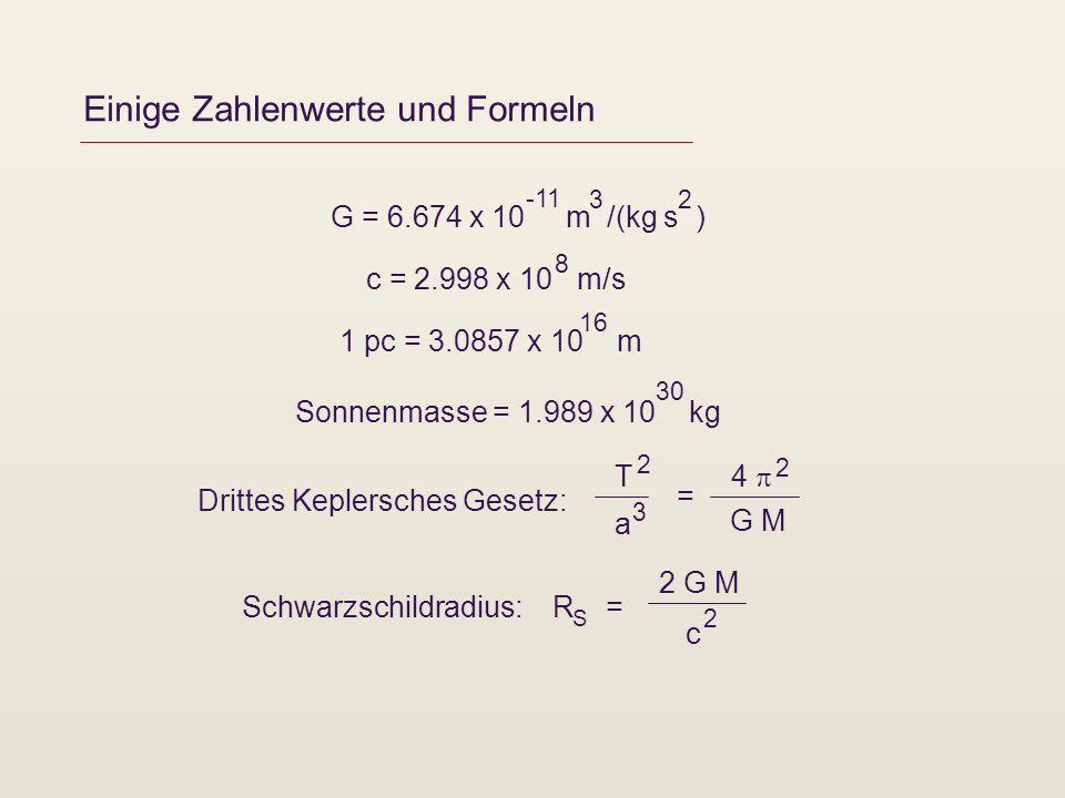 Einige Zahlenwerte und Formeln G = 6.674 x 10 m /(kg s ) 1 pc = 3.0857 x 10 m 16 -11 32 Sonnenmasse = 1.989 x 10 kg 30 c = 2.998 x 10 m/s 8 Drittes Ke