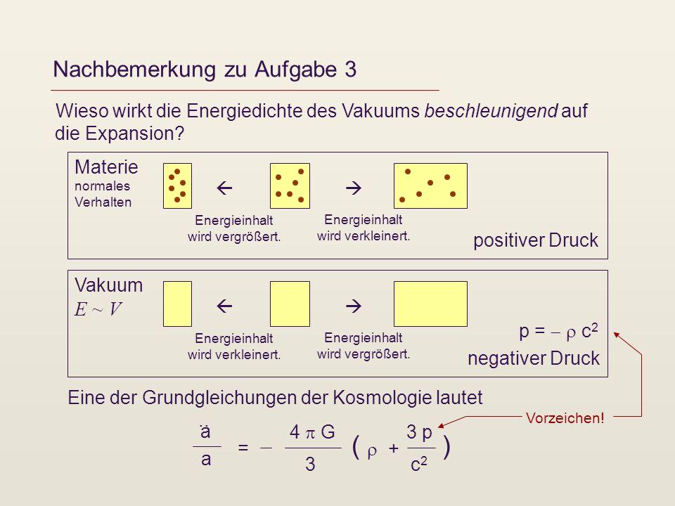 Nachbemerkung zu Aufgabe 3 Wieso wirkt die Energiedichte des Vakuums beschleunigend auf die Expansion? Materie normales Verhalten Energieinhalt wird v