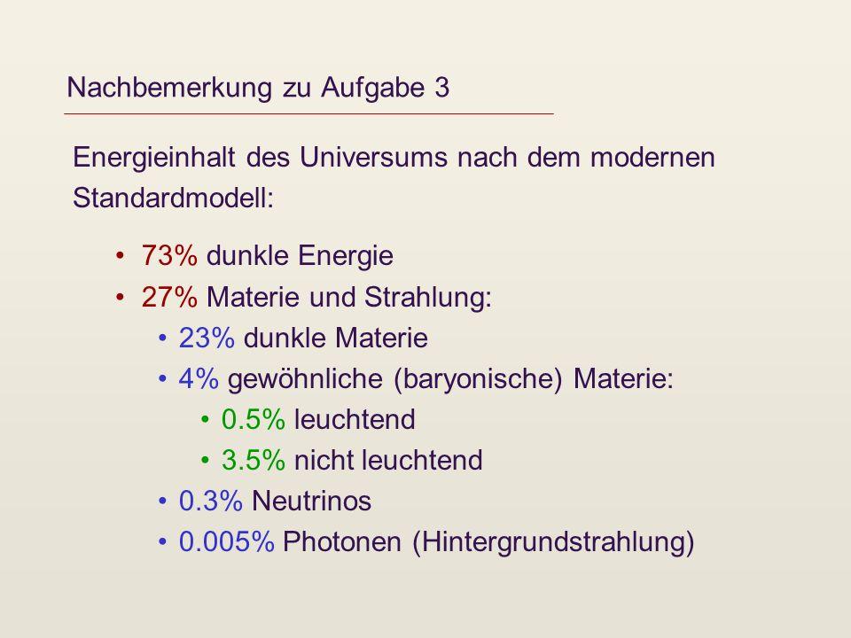 Nachbemerkung zu Aufgabe 3 Energieinhalt des Universums nach dem modernen Standardmodell: 73% dunkle Energie 27% Materie und Strahlung: 23% dunkle Mat