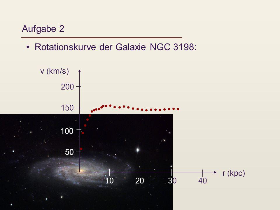 Aufgabe 2 Rotationskurve der Galaxie NGC 3198: 2030304010 r (kpc) v (km/s) 50 100 150 200