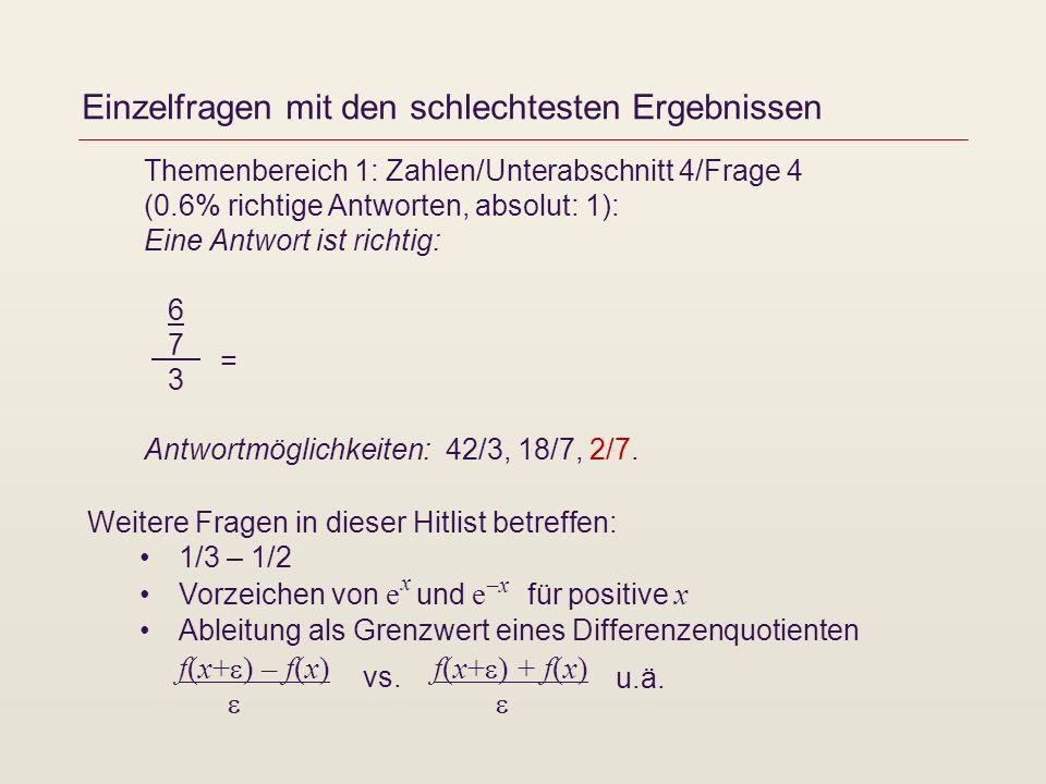 Einzelfragen mit den schlechtesten Ergebnissen Themenbereich 1: Zahlen/Unterabschnitt 4/Frage 4 (0.6% richtige Antworten, absolut: 1): Eine Antwort ist richtig: 6 7 3 Antwortmöglichkeiten: 42/3, 18/7, 2/7.
