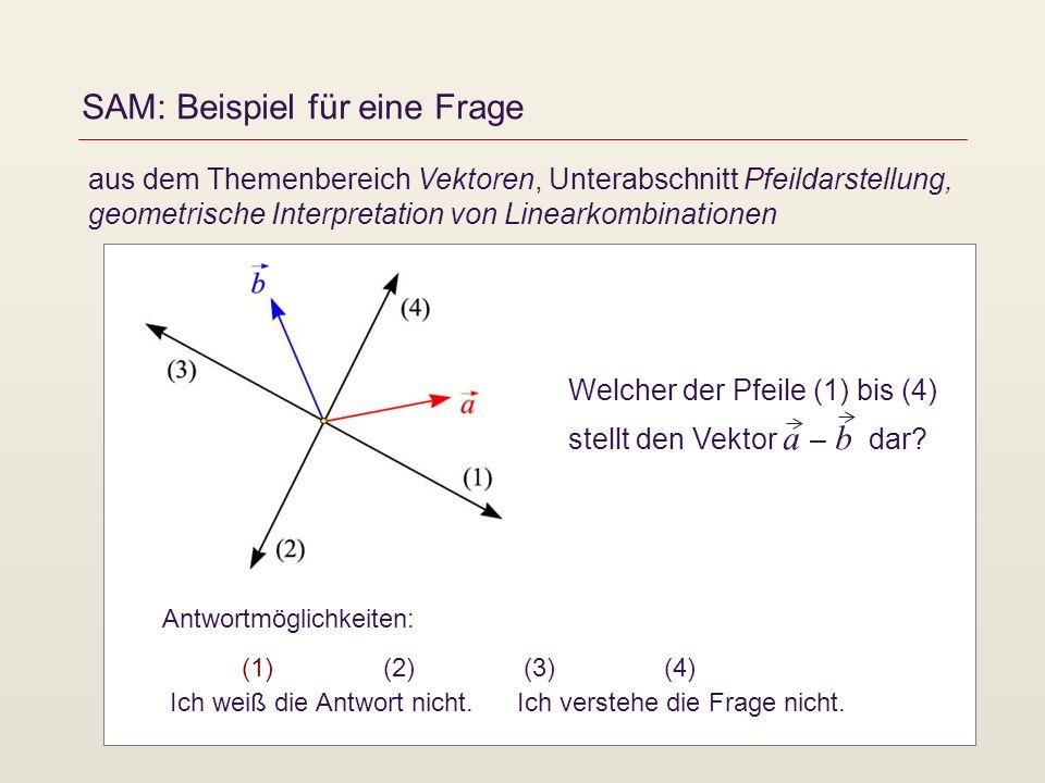 SAM: Beispiel für eine Frage aus dem Themenbereich Vektoren, Unterabschnitt Pfeildarstellung, geometrische Interpretation von Linearkombinationen Antwortmöglichkeiten: (1) (2) (3) (4) Ich weiß die Antwort nicht.