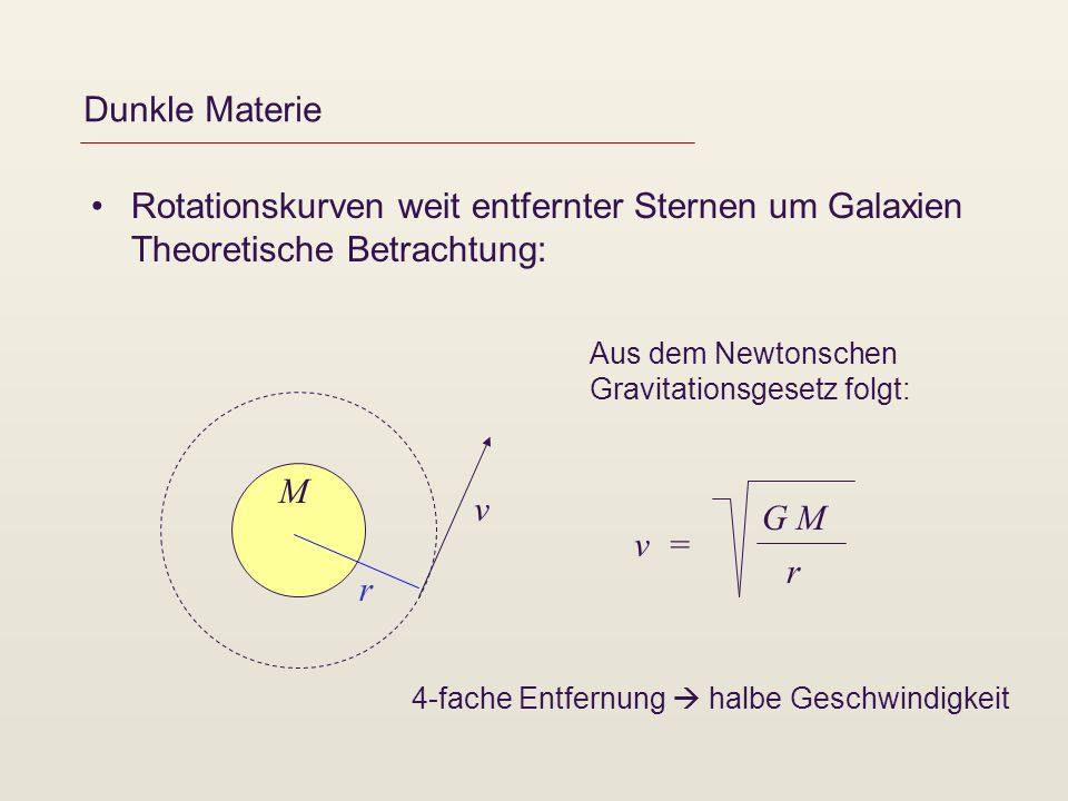 Rotationskurven weit entfernter Sternen um Galaxien Theoretische Betrachtung: M v r Aus dem Newtonschen Gravitationsgesetz folgt: v = G M r 4-fache Entfernung halbe Geschwindigkeit