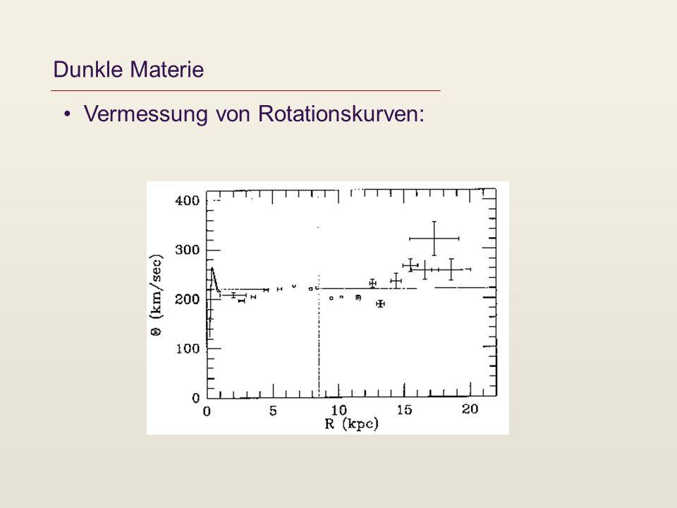 Dunkle Materie Vermessung von Rotationskurven: