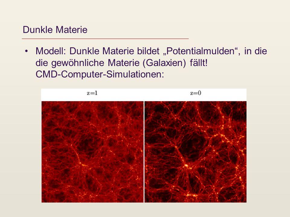 Dunkle Materie Modell: Dunkle Materie bildet Potentialmulden, in die die gewöhnliche Materie (Galaxien) fällt.