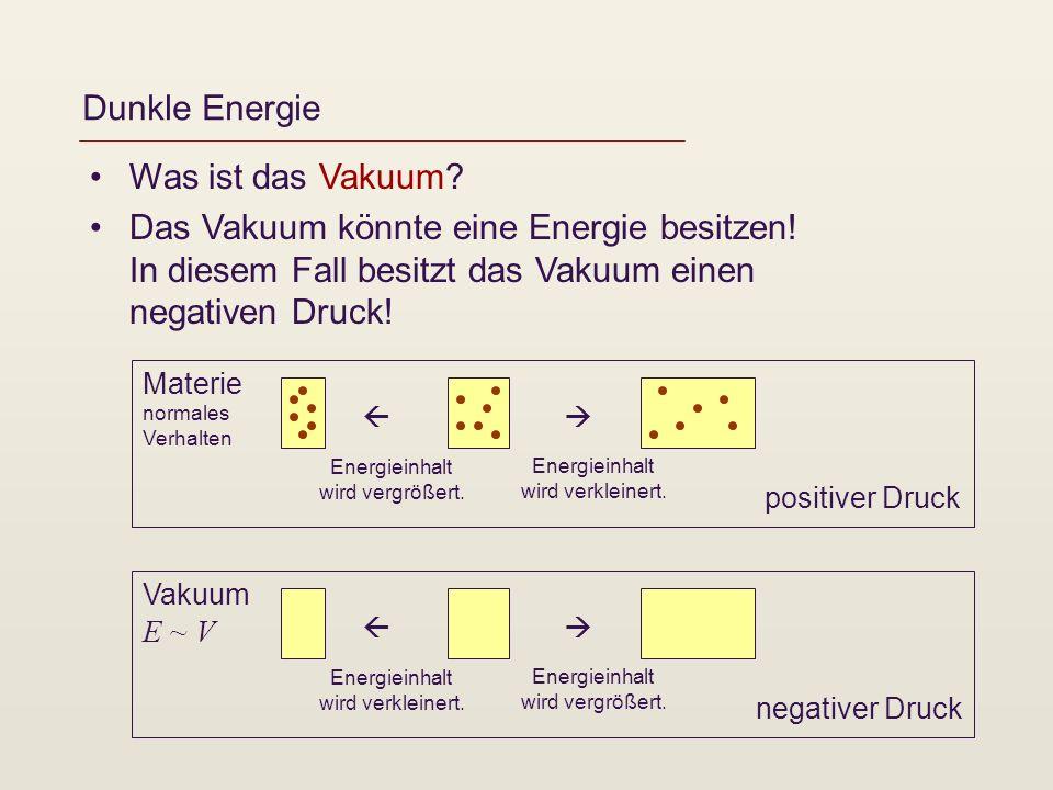 Was ist das Vakuum? Das Vakuum könnte eine Energie besitzen! In diesem Fall besitzt das Vakuum einen negativen Druck! Materie normales Verhalten Energ