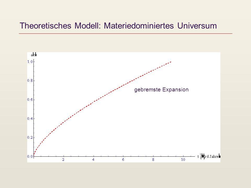 Theoretisches Modell: Materiedominiertes Universum gebremste Expansion