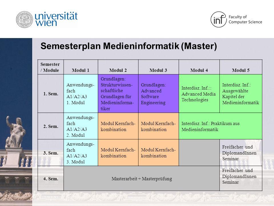 Semesterplan Medieninformatik (Master) Semester / ModuleModul 1Modul 2Modul 3Modul 4Modul 5 1.