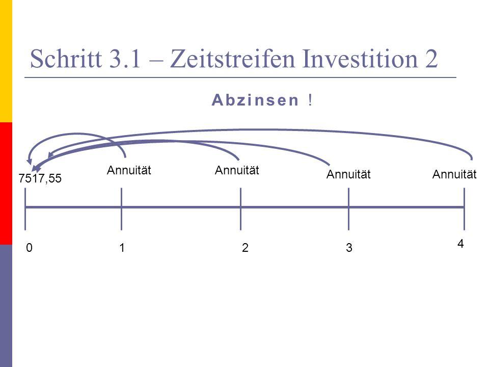 Schritt 3.1 – Zeitstreifen Investition 2 7517,55 Annuität 0123 Abzinsen ! Annuität 4