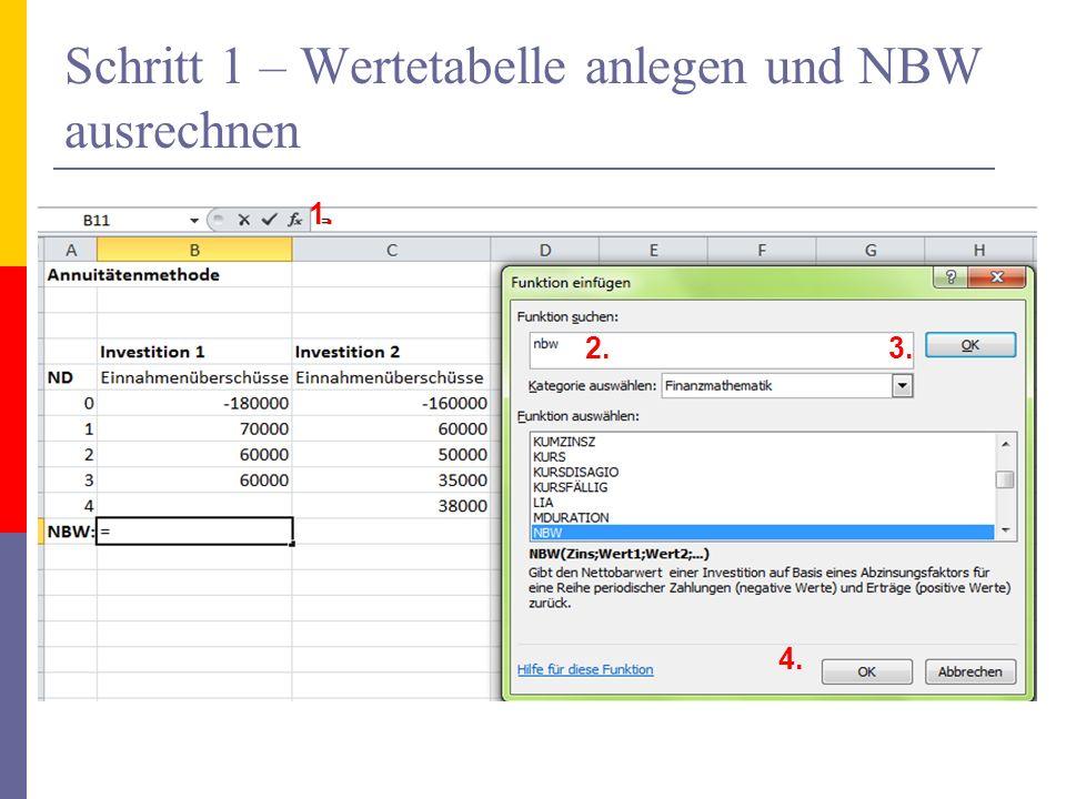 Schritt 1 – Wertetabelle anlegen und NBW ausrechnen 1. 2.3. 4.