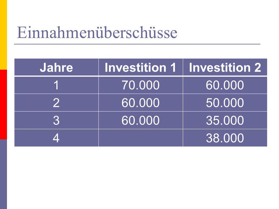 Händische Berechnung der Kapitalwertmethode