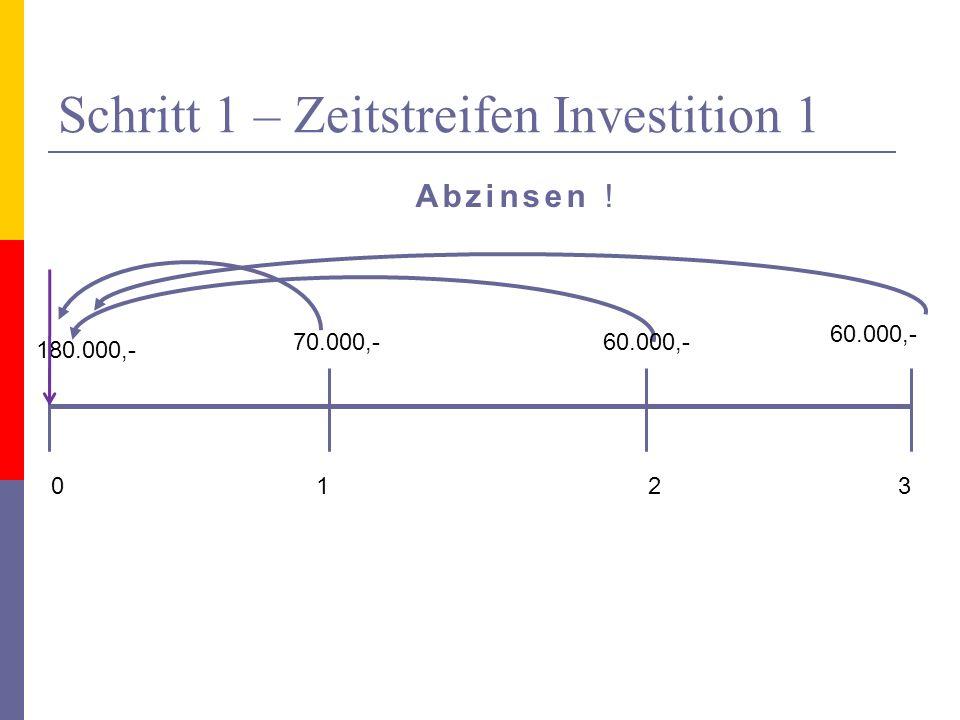 Schritt 2 – ausrechnen Investition 1 NBW= 70.000/1,04 1 + 60.000/1,04² + 60.000/1,04³ = 176.120,85 KW= 176.120,85 – 180.000 = -3879,15 KW = - 3879,15 Investition erfolgt nicht, KW negativ !