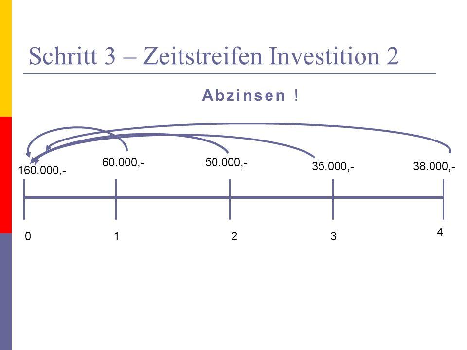 Schritt 4 – ausrechnen Investition 2 NBW= 60000/1,04 1 + 50000/1,04² + 35000/1,04³ + 38000/1,04 4 = 167.517,55 KW= 167.517,55 – 160.000 = 7517,55 KW= 7517,55 Investition erfolgt, weil Kapitalwert positiv ist!