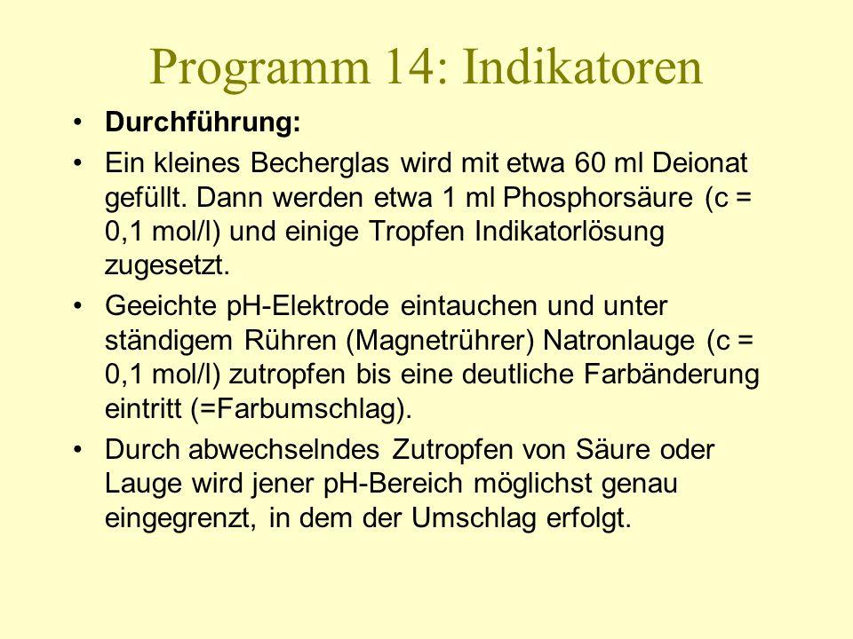 Programm 14: Indikatoren Durchführung: Ein kleines Becherglas wird mit etwa 60 ml Deionat gefüllt. Dann werden etwa 1 ml Phosphorsäure (c = 0,1 mol/l)