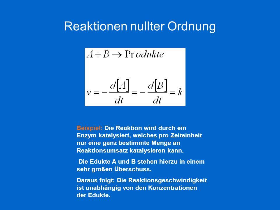 Reaktionen nullter Ordnung Beispiel: Die Reaktion wird durch ein Enzym katalysiert, welches pro Zeiteinheit nur eine ganz bestimmte Menge an Reaktions