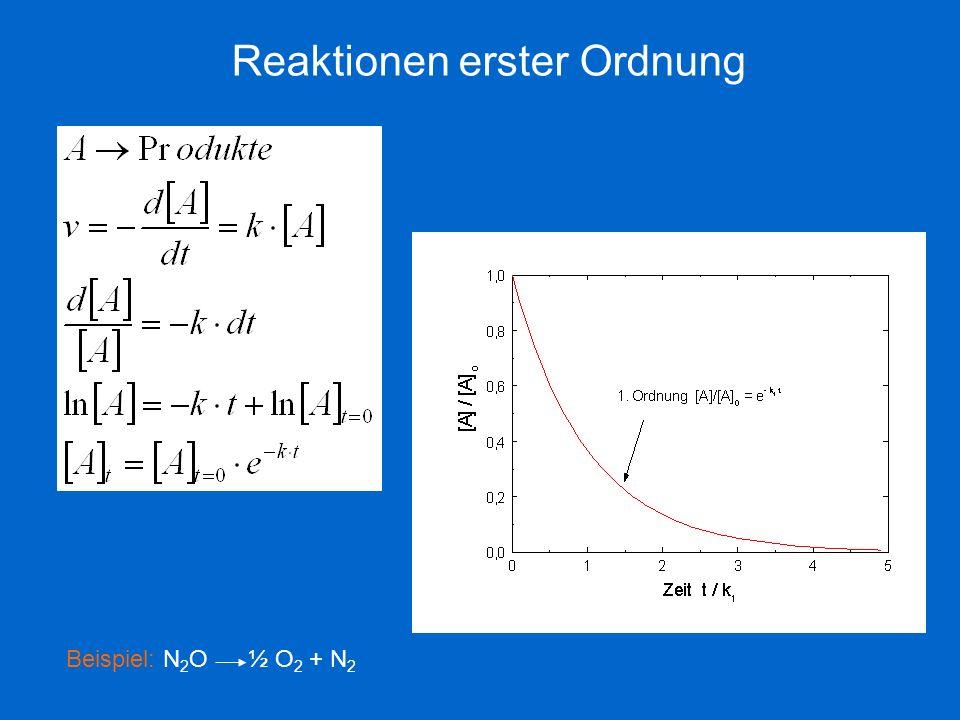 Reaktionen erster Ordnung Beispiel: N 2 O ½ O 2 + N 2