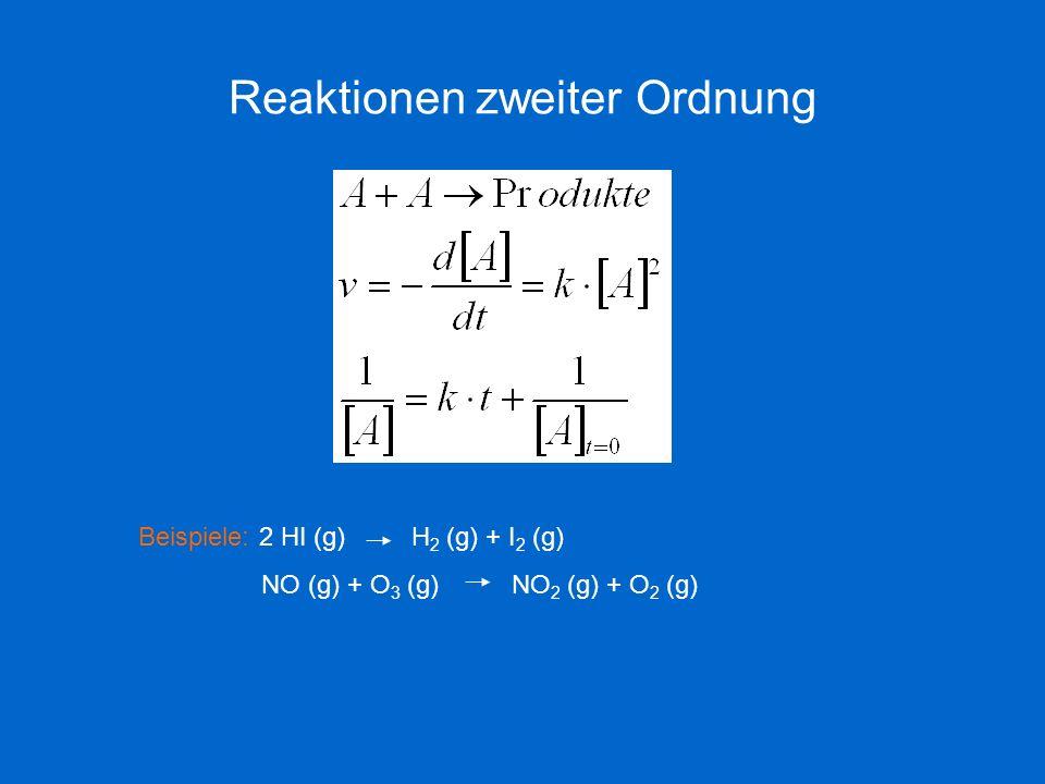 Reaktionen zweiter Ordnung Beispiele: 2 HI (g) H 2 (g) + I 2 (g) NO (g) + O 3 (g) NO 2 (g) + O 2 (g)