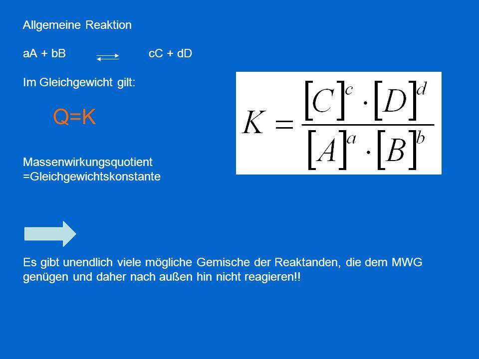Allgemeine Reaktion aA + bB cC + dD Im Gleichgewicht gilt: Q=K Massenwirkungsquotient =Gleichgewichtskonstante Es gibt unendlich viele mögliche Gemisc