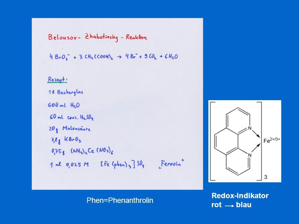 Redox-Indikator rot blau Phen=Phenanthrolin