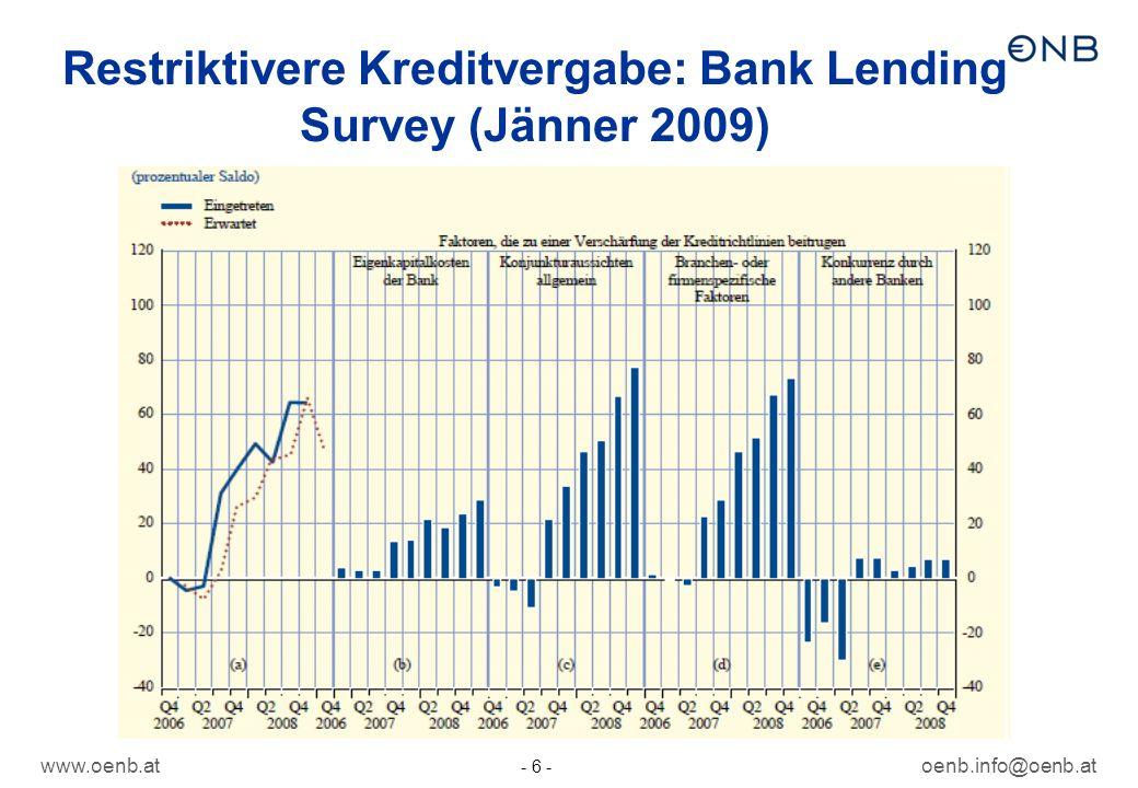 www.oenb.atoenb.info@oenb.at - 6 - Restriktivere Kreditvergabe: Bank Lending Survey (Jänner 2009)