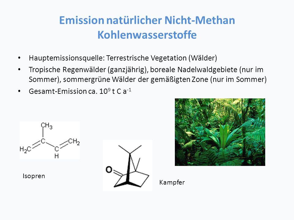 Emission natürlicher Nicht-Methan Kohlenwasserstoffe Hauptemissionsquelle: Terrestrische Vegetation (Wälder) Tropische Regenwälder (ganzjährig), boreale Nadelwaldgebiete (nur im Sommer), sommergrüne Wälder der gemäßigten Zone (nur im Sommer) Gesamt-Emission ca.