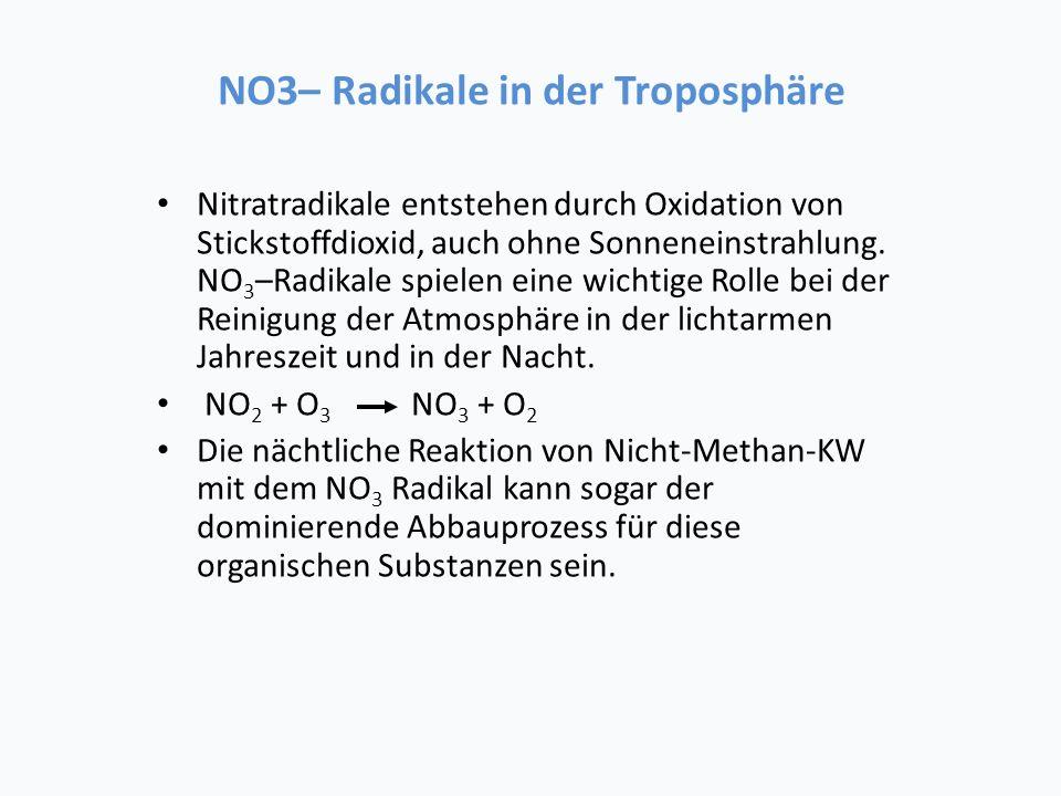 NO3– Radikale in der Troposphäre Nitratradikale entstehen durch Oxidation von Stickstoffdioxid, auch ohne Sonneneinstrahlung.
