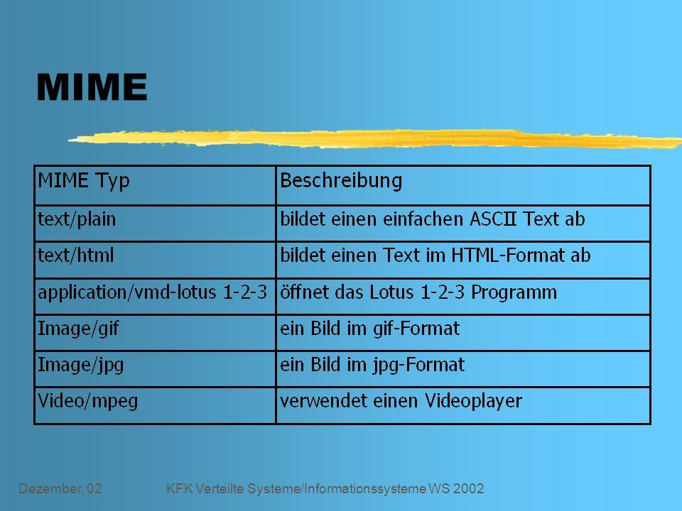 Dezember, 02KFK Verteilte Systeme/Informationssysteme WS 2002 MIME