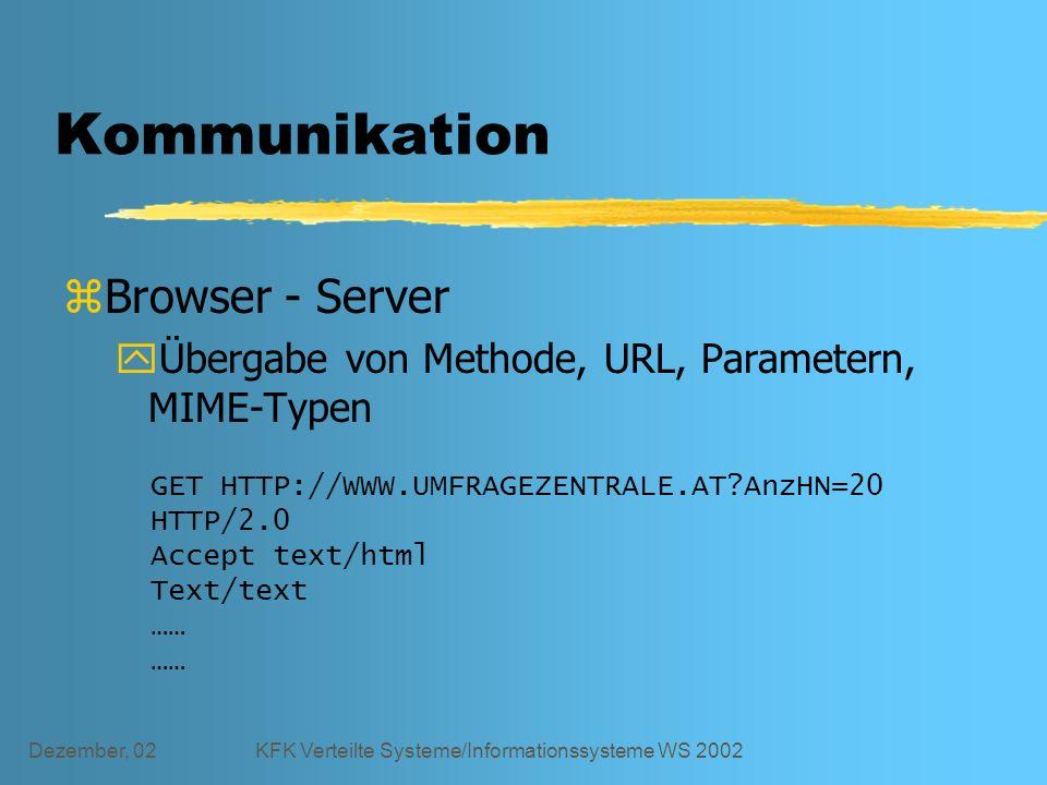 Dezember, 02KFK Verteilte Systeme/Informationssysteme WS 2002 Kommunikation zBrowser - Server yÜbergabe von Methode, URL, Parametern, MIME-Typen GET HTTP://WWW.UMFRAGEZENTRALE.AT AnzHN=20 HTTP/2.0 Accept text/html Text/text ……