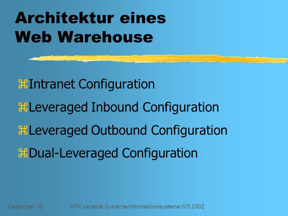 Dezember, 02KFK Verteilte Systeme/Informationssysteme WS 2002 Architektur eines Web Warehouse zIntranet Configuration zLeveraged Inbound Configuration zLeveraged Outbound Configuration zDual-Leveraged Configuration
