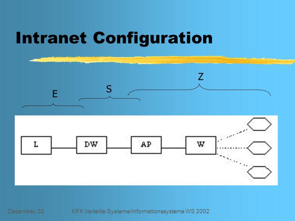 Dezember, 02KFK Verteilte Systeme/Informationssysteme WS 2002 Intranet Configuration E S Z